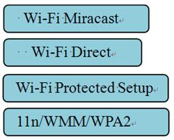 Android Wi-Fi Display(Miracast)介紹
